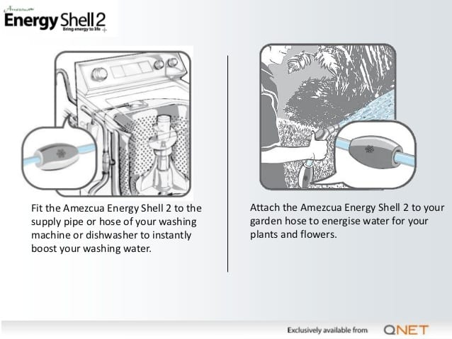 qnet energy shell uses