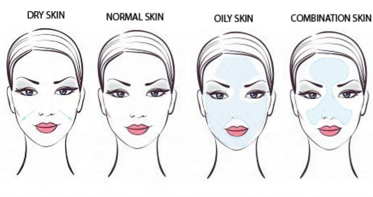 qnet skin care