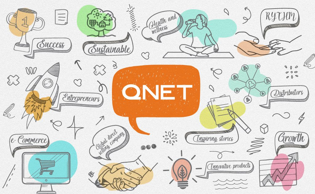 Various facets of QNET India
