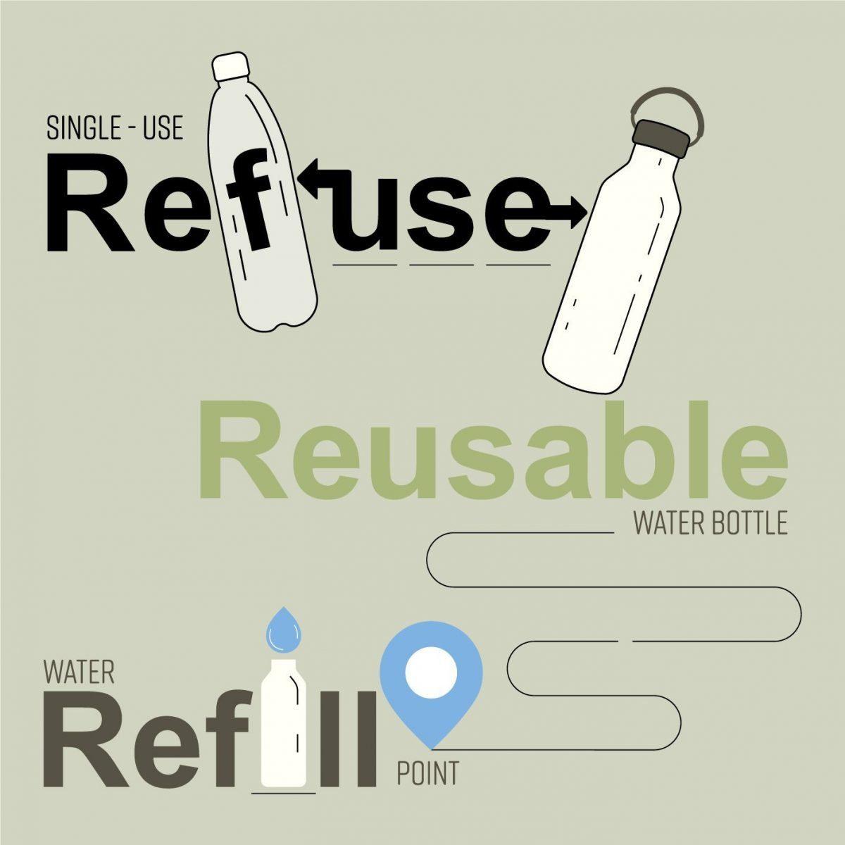 International Plastic Bag Free Day: Reuse Plastic bottles
